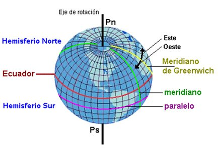 Coordenadas Geográficas 3ºeso Académicas Wikipedia