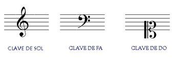 Lenguaje musical: pentagrama, notas, alteraciones... - Wikipedia