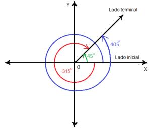 ampliacin del concepto de ngulo 1bach wikipedia